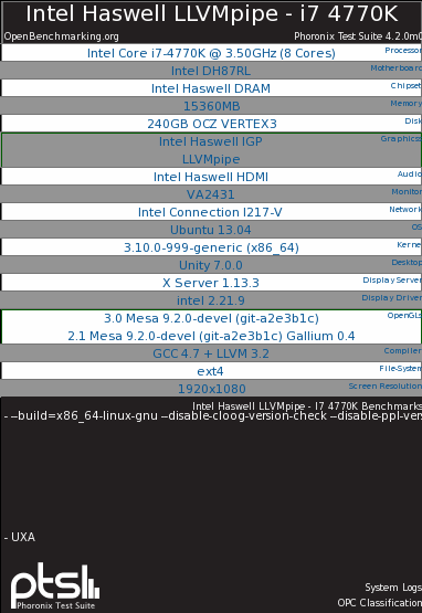 Gallium3D LLVMpipe Benchmarks From Intel Haswell
