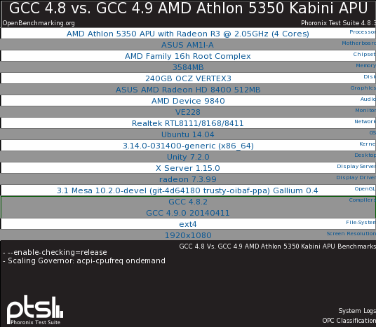 Running GCC 4.9 On AMD's AM1 Kabini With Jaguar Cores