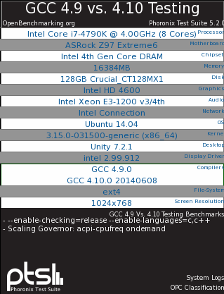 GCC 4.10 Performance: Not Much To See Yet