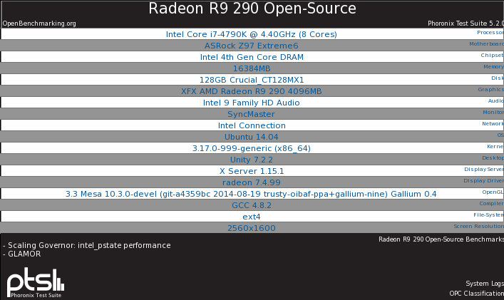 Preview Of AMD Radeon R9 290 Hawaii Open-Source Performance