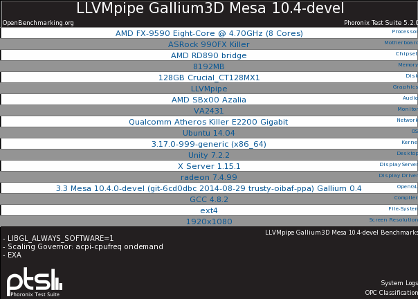 Running Gallium3D's LLVMpipe On The Eight-Core 5GHz CPU